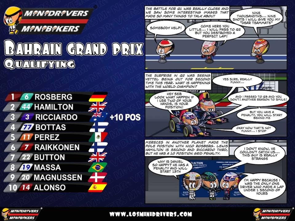 Bahrain GP 2014 Qualifying