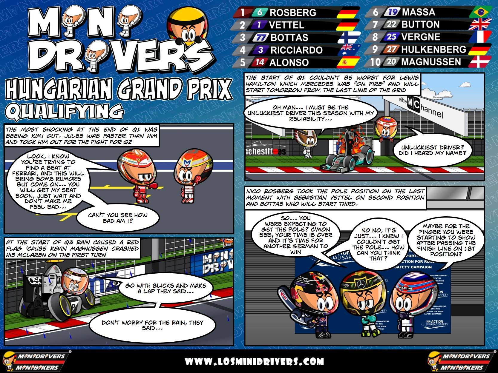 Hungarian GP 2014 Qualifying