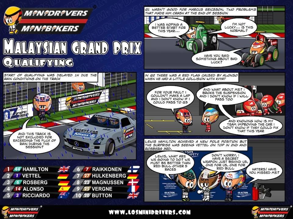 Malaysian GP 2014 Qualifying