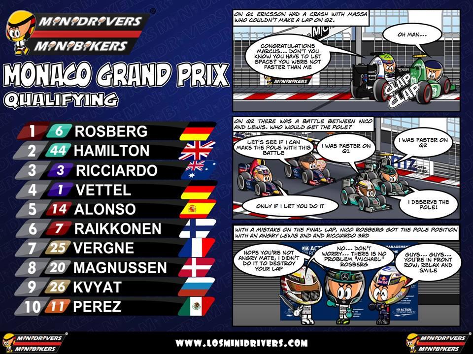 Monaco GP 2014 Qualifying