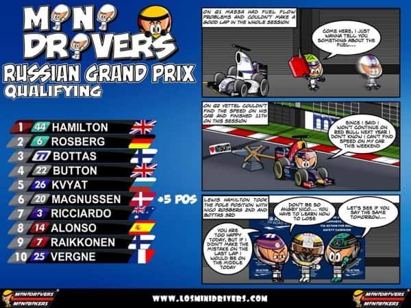 Russian GP 2014 Qualifying